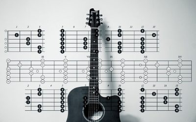 Martin Guitars: History, Models, and How to Find Serial Numbers